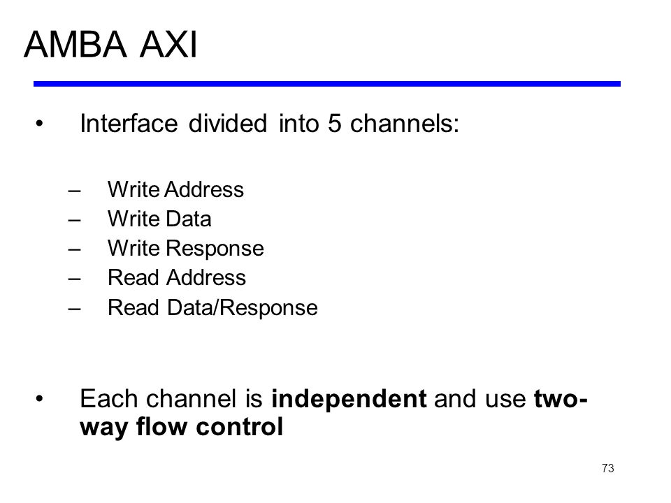 AMBA AXI Interface divided into 5 channels: