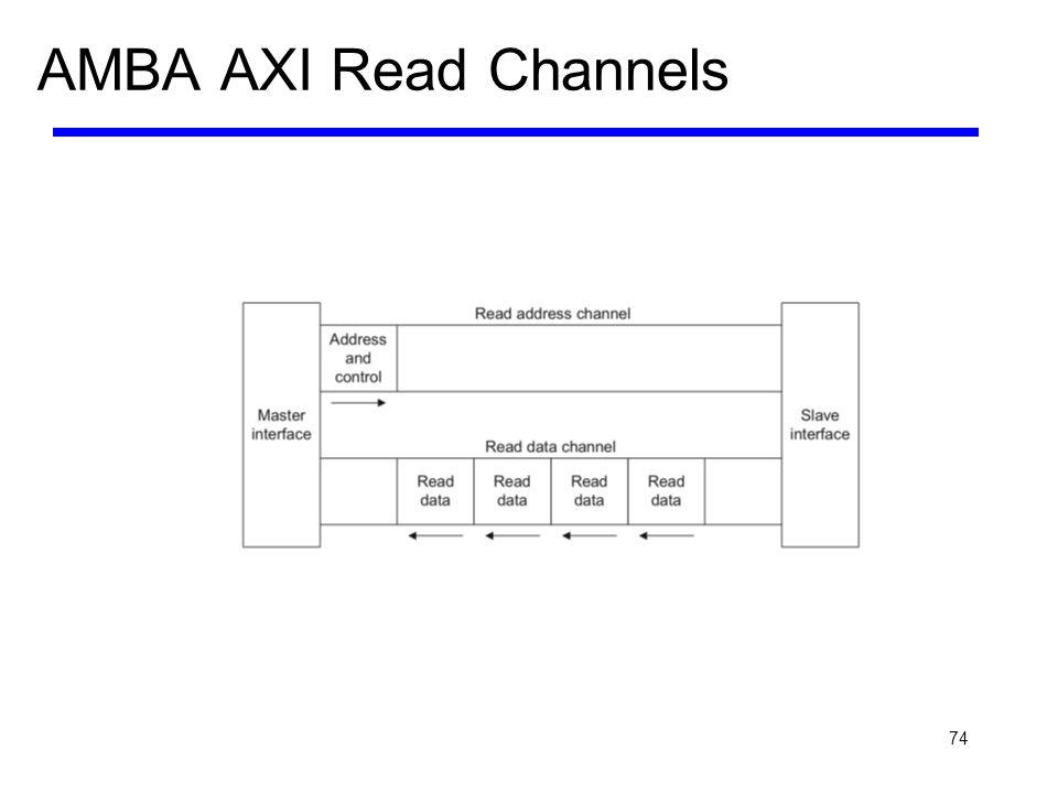 AMBA AXI Read Channels