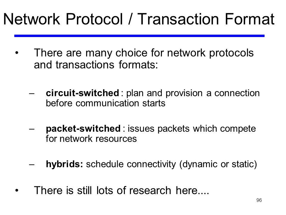 Network Protocol / Transaction Format