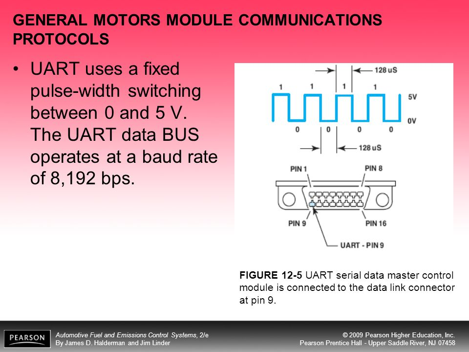 GENERAL MOTORS MODULE COMMUNICATIONS PROTOCOLS