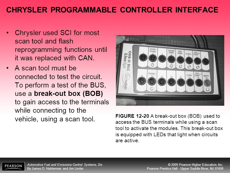 CHRYSLER PROGRAMMABLE CONTROLLER INTERFACE