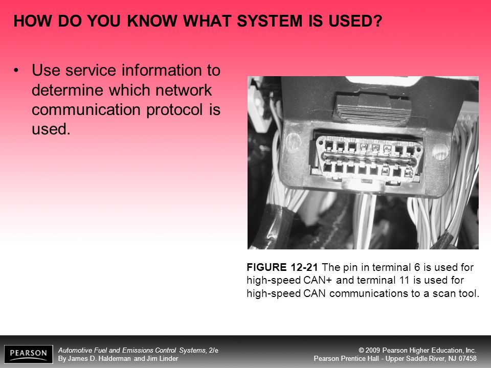 HOW DO YOU KNOW WHAT SYSTEM IS USED