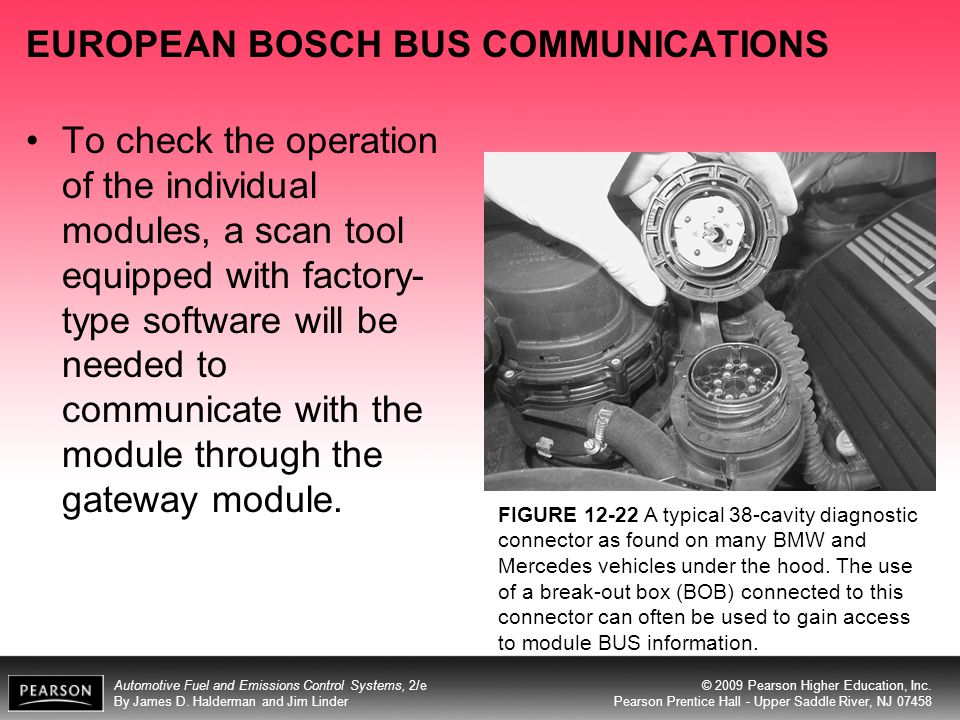 EUROPEAN BOSCH BUS COMMUNICATIONS