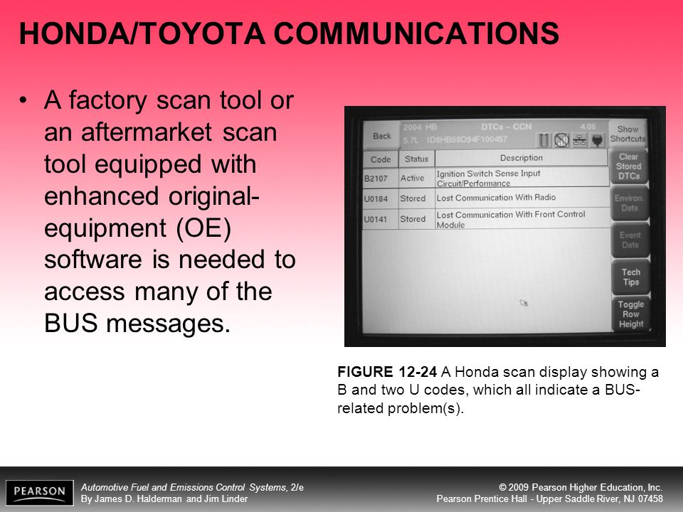 HONDA/TOYOTA COMMUNICATIONS