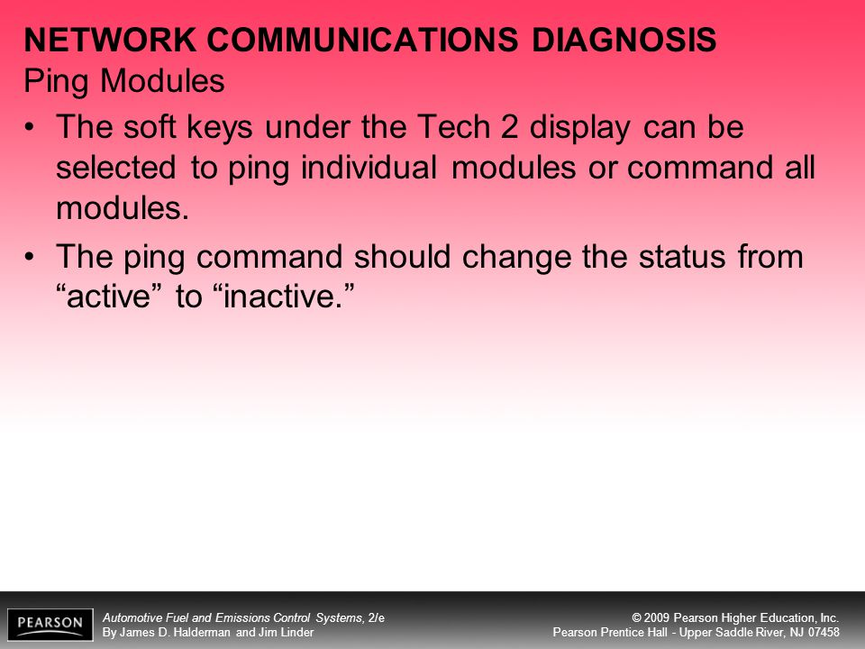 NETWORK COMMUNICATIONS DIAGNOSIS Ping Modules