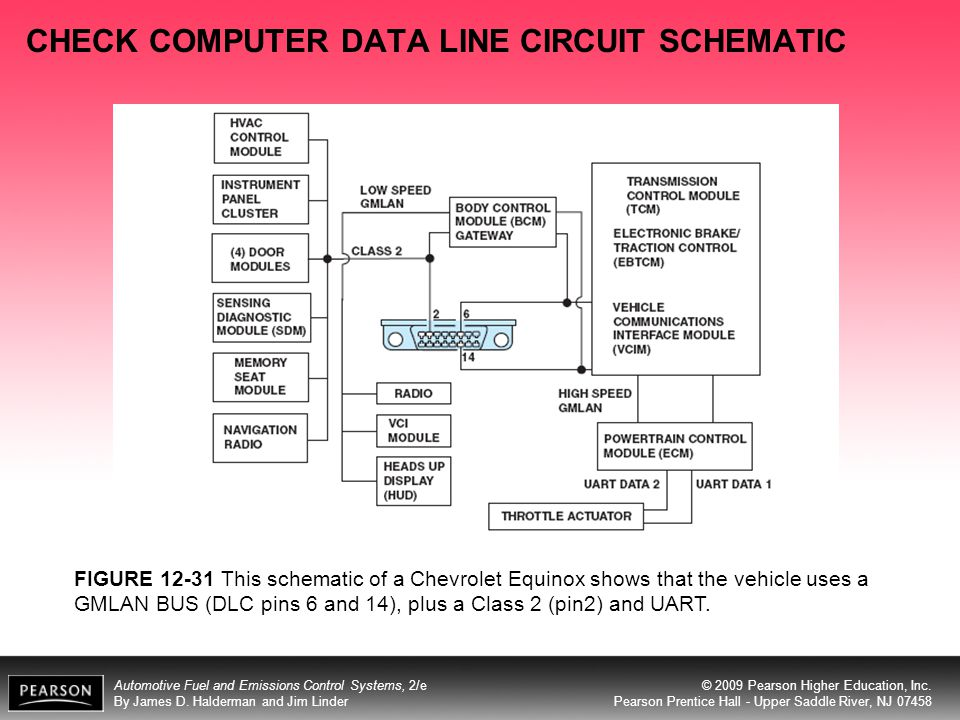 CHECK COMPUTER DATA LINE CIRCUIT SCHEMATIC
