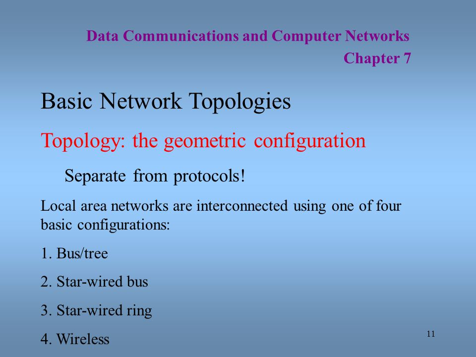 Basic Network Topologies