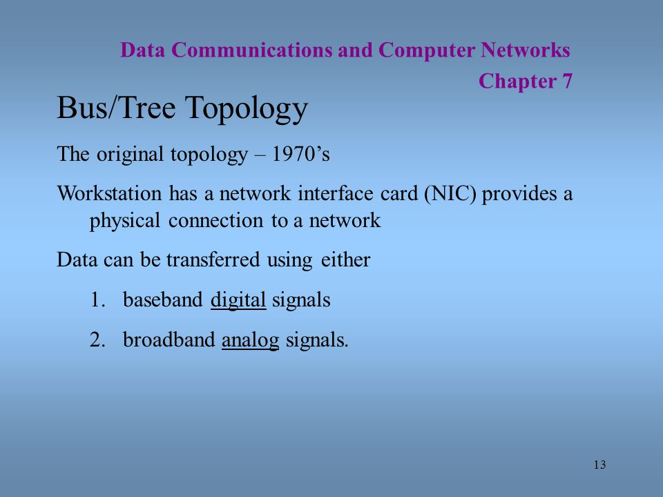 Bus/Tree Topology Data Communications and Computer Networks