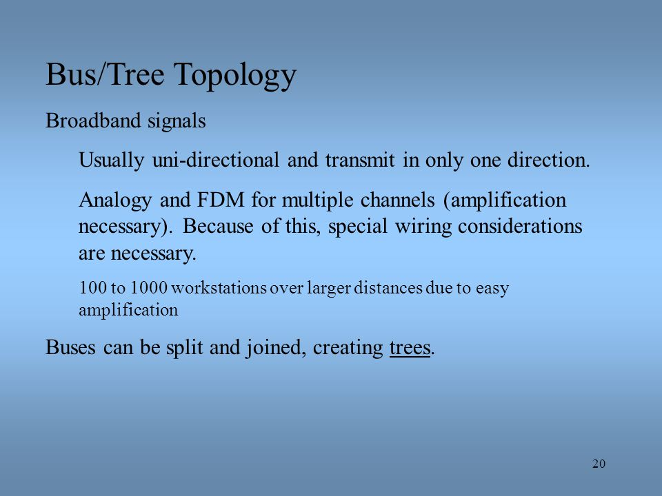 Bus/Tree Topology Broadband signals