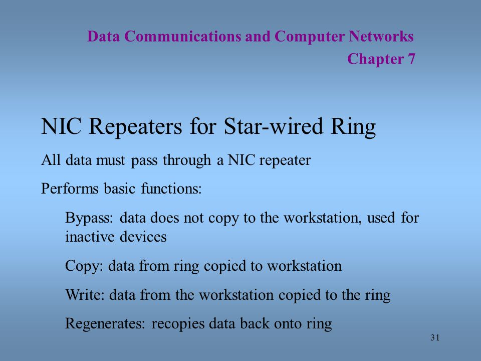 NIC Repeaters for Star-wired Ring