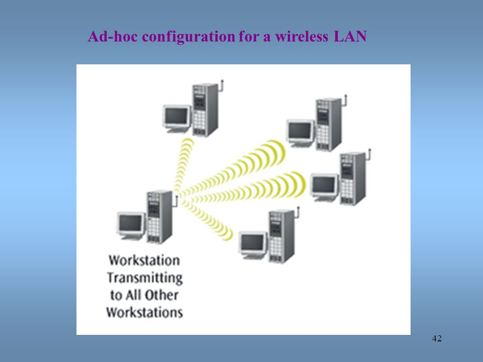 Ad-hoc configuration for a wireless LAN