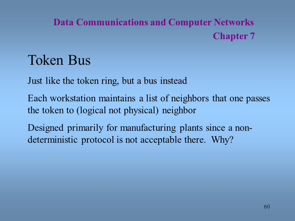 Token Bus Data Communications and Computer Networks