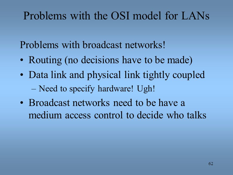 Problems with the OSI model for LANs