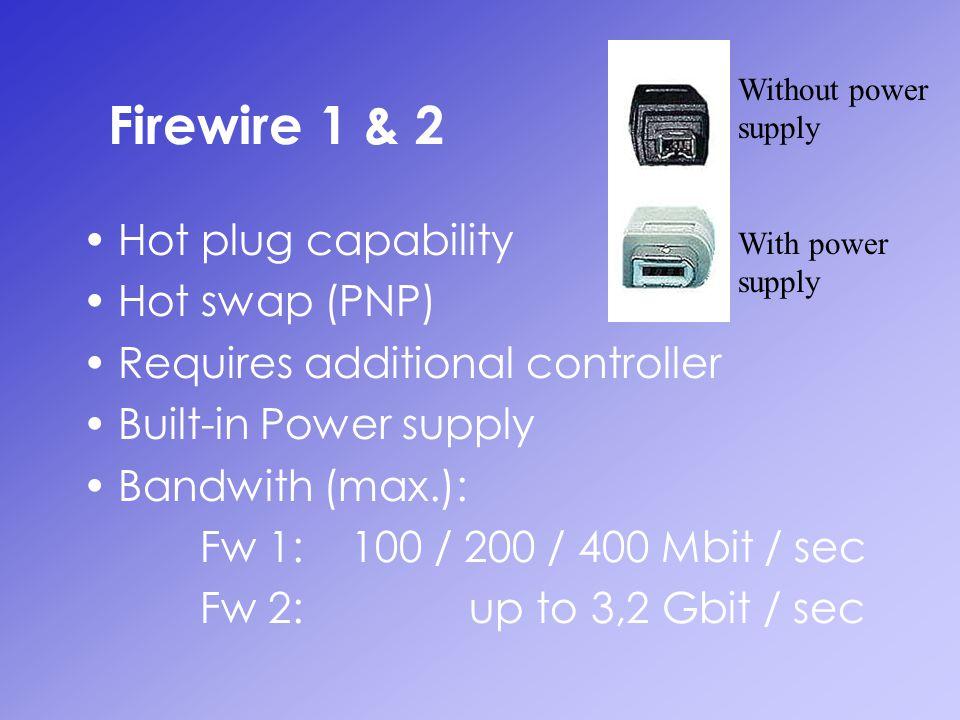 Firewire 1 & 2 Hot plug capability Hot swap (PNP)