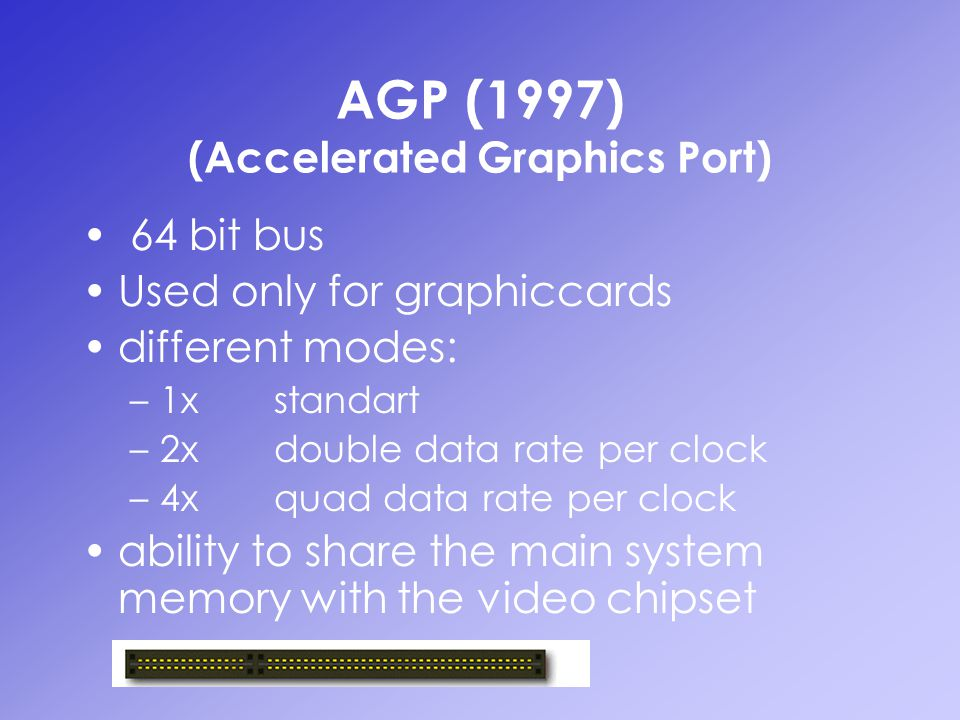 AGP (1997) (Accelerated Graphics Port)