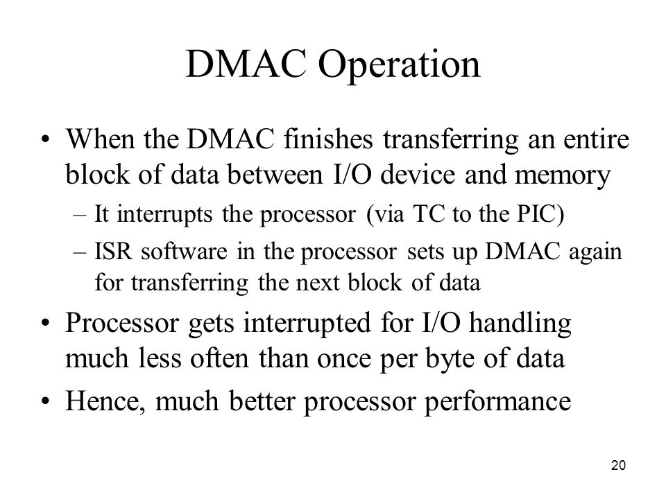 DMAC Operation When the DMAC finishes transferring an entire block of data between I/O device and memory.