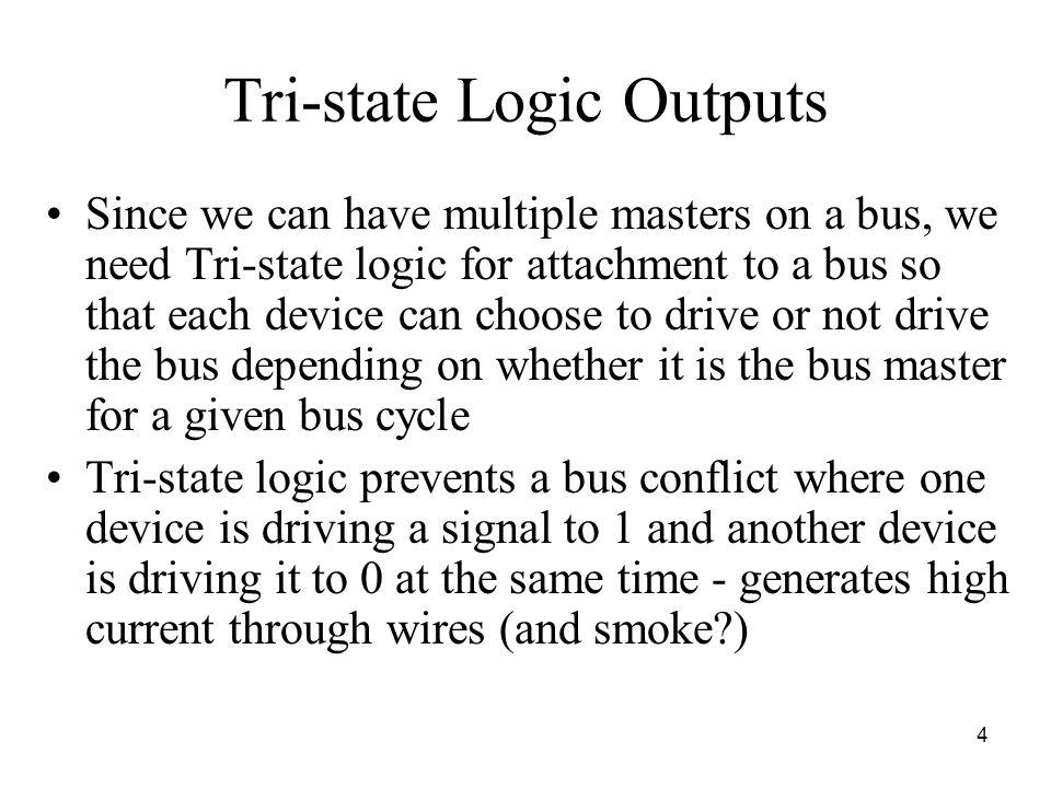 Tri-state Logic Outputs