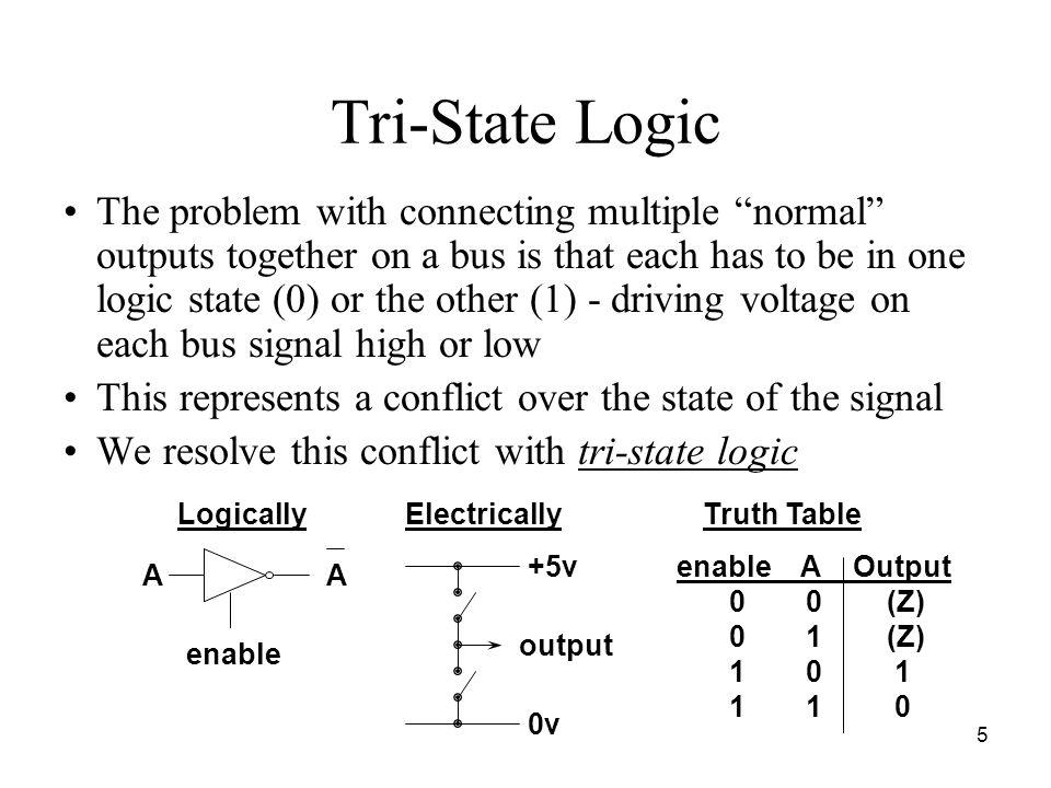 Tri-State Logic