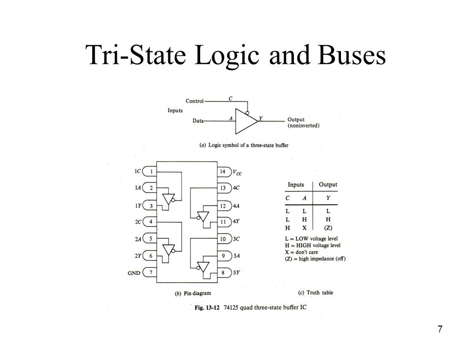 Tri-State Logic and Buses