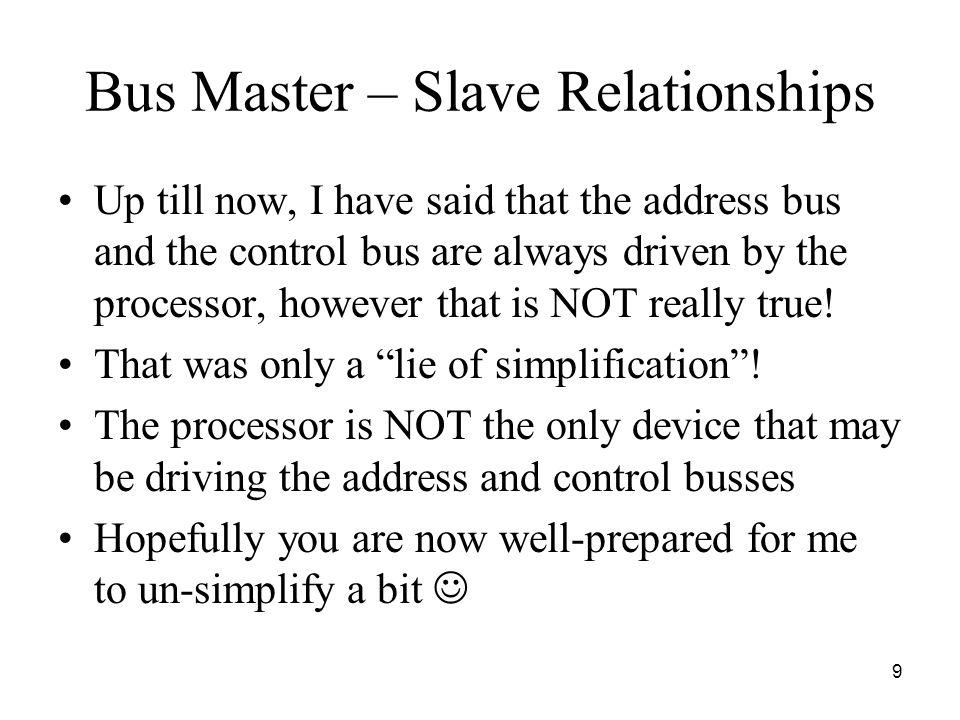 Bus Master – Slave Relationships