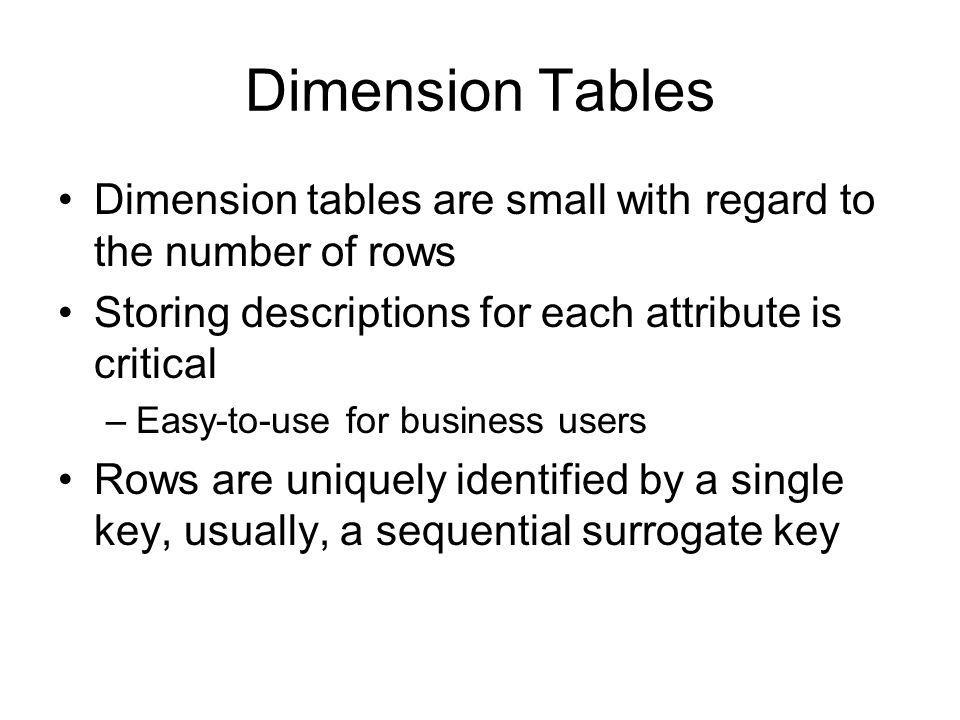 Dimension Tables Dimension tables are small with regard to the number of rows. Storing descriptions for each attribute is critical.