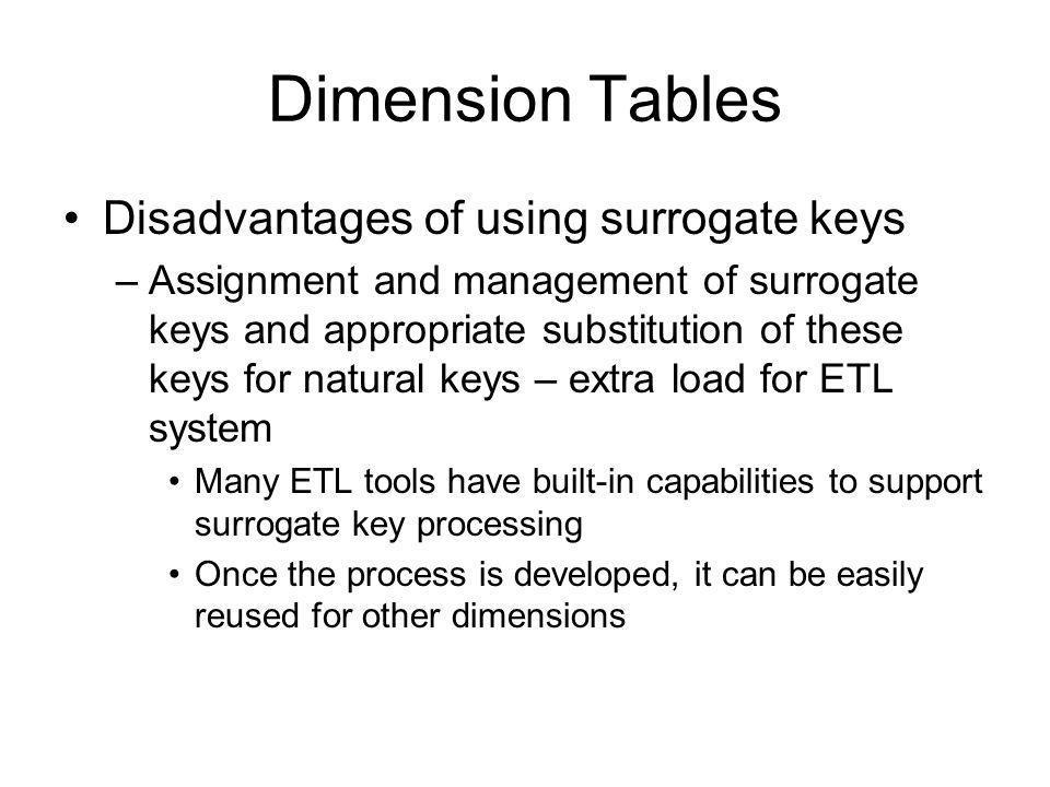 Dimension Tables Disadvantages of using surrogate keys