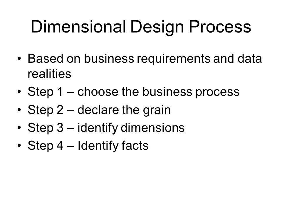 Dimensional Design Process