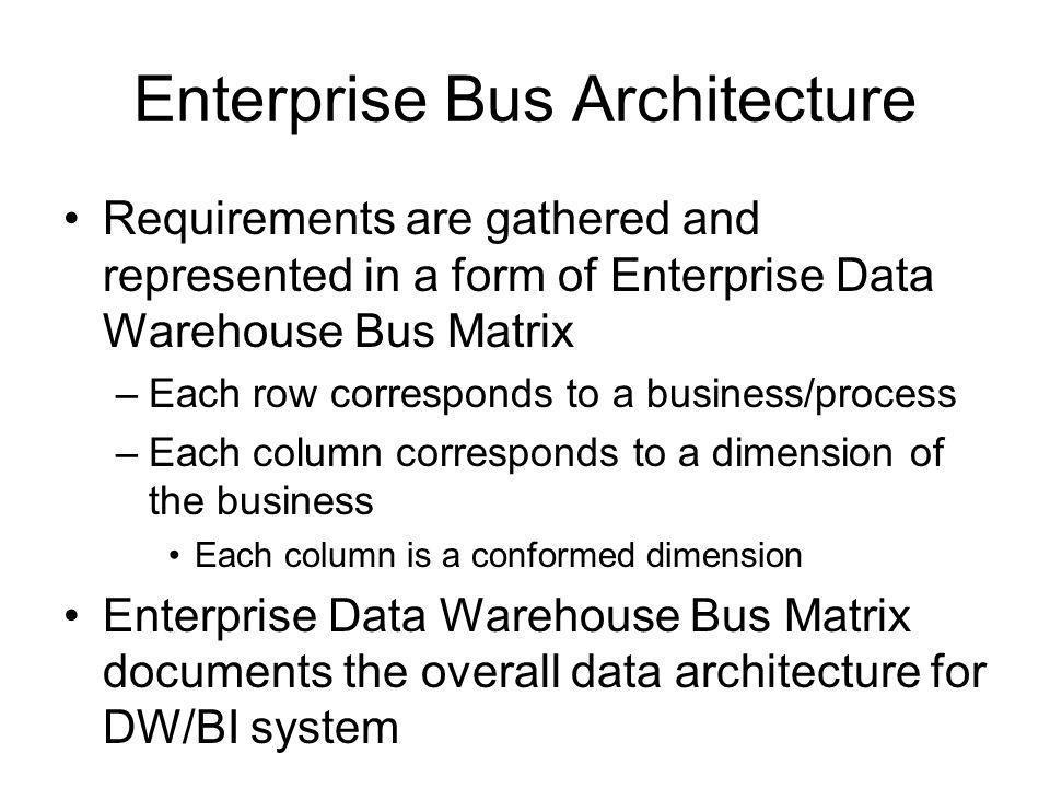 Enterprise Bus Architecture