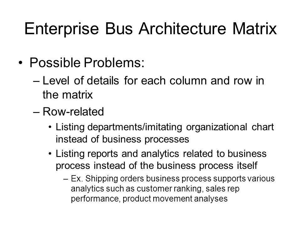 Enterprise Bus Architecture Matrix