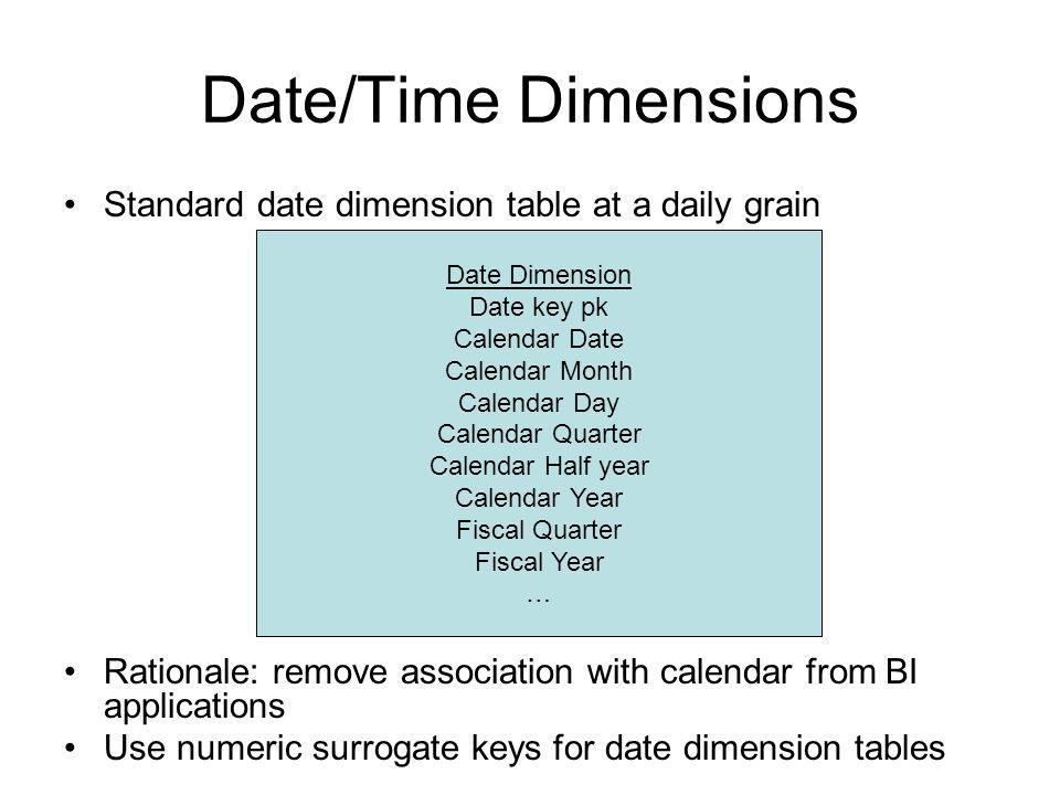 Date/Time Dimensions Standard date dimension table at a daily grain