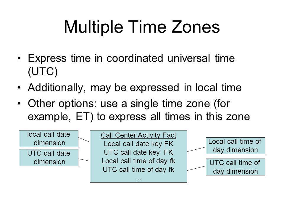 Multiple Time Zones Express time in coordinated universal time (UTC)