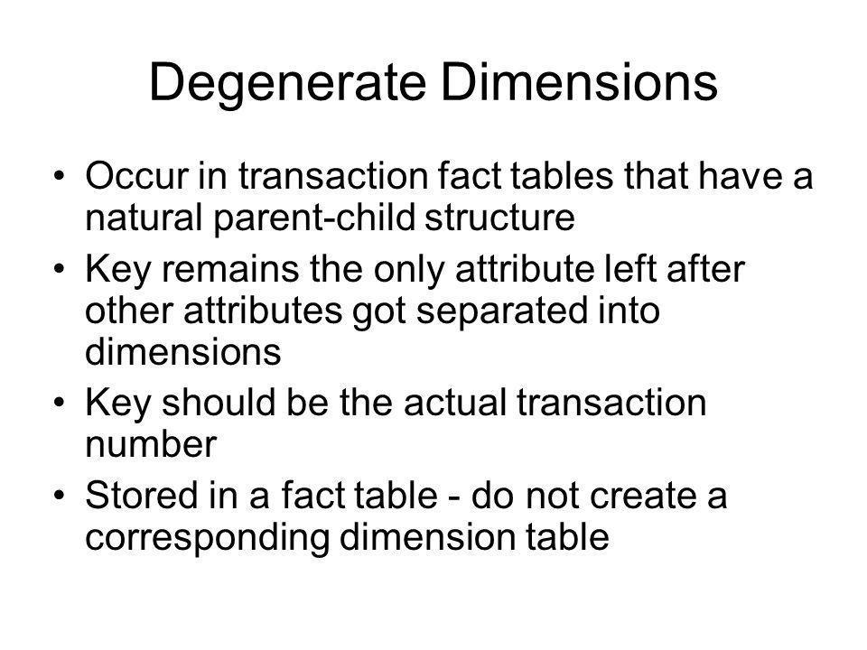 Degenerate Dimensions