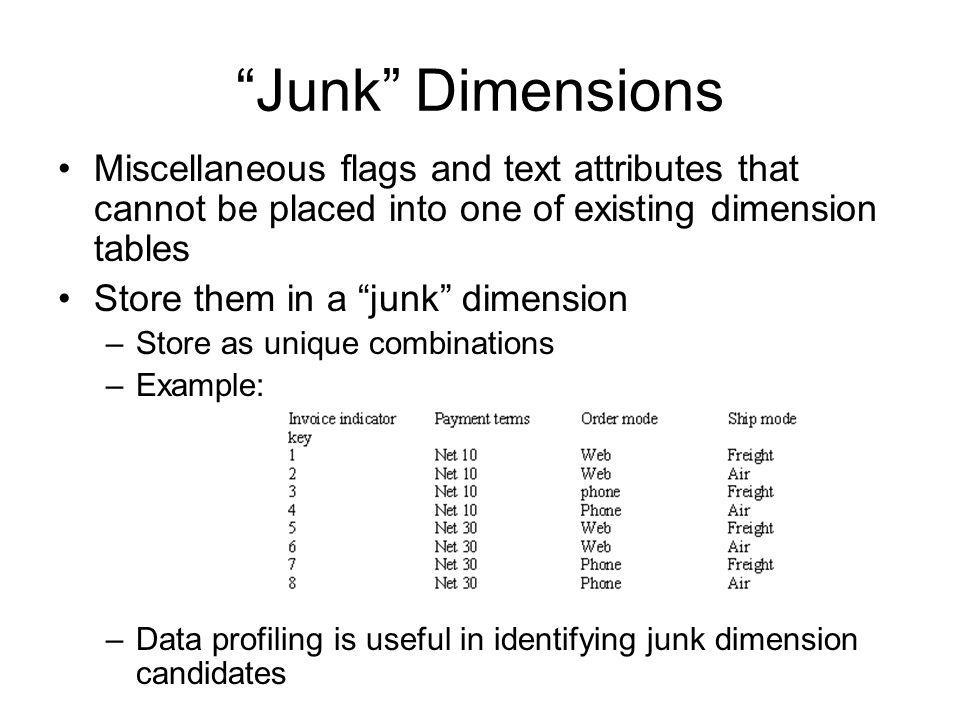 Junk Dimensions Miscellaneous flags and text attributes that cannot be placed into one of existing dimension tables.