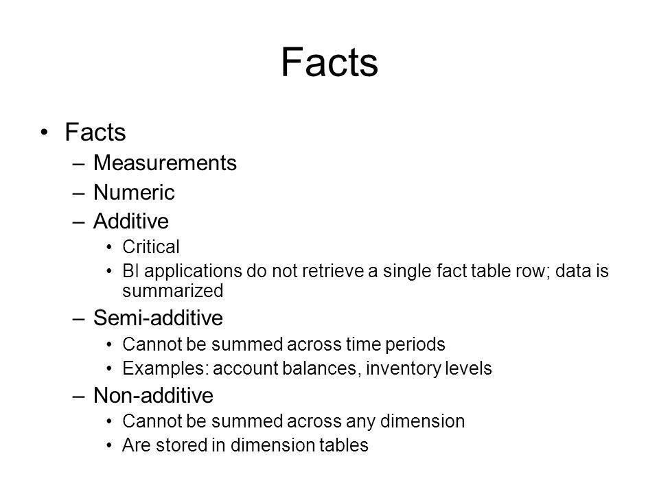 Facts Facts Measurements Numeric Additive Semi-additive Non-additive