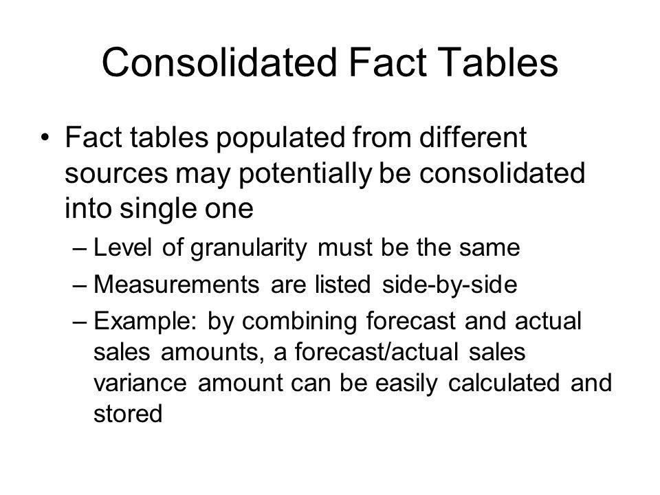 Consolidated Fact Tables