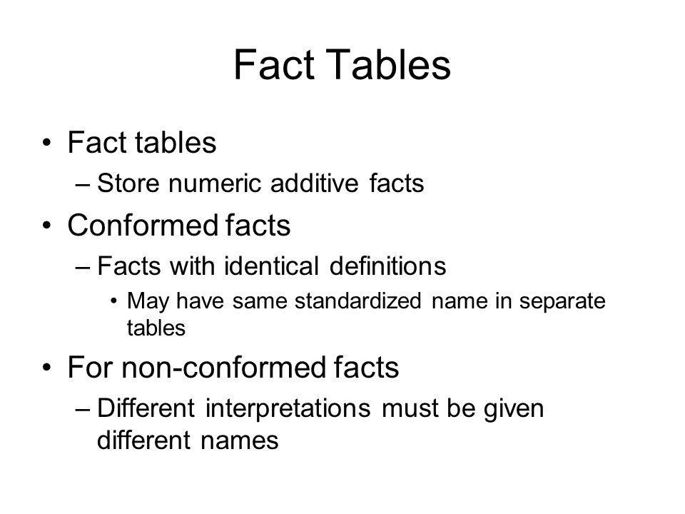 Fact Tables Fact tables Conformed facts For non-conformed facts