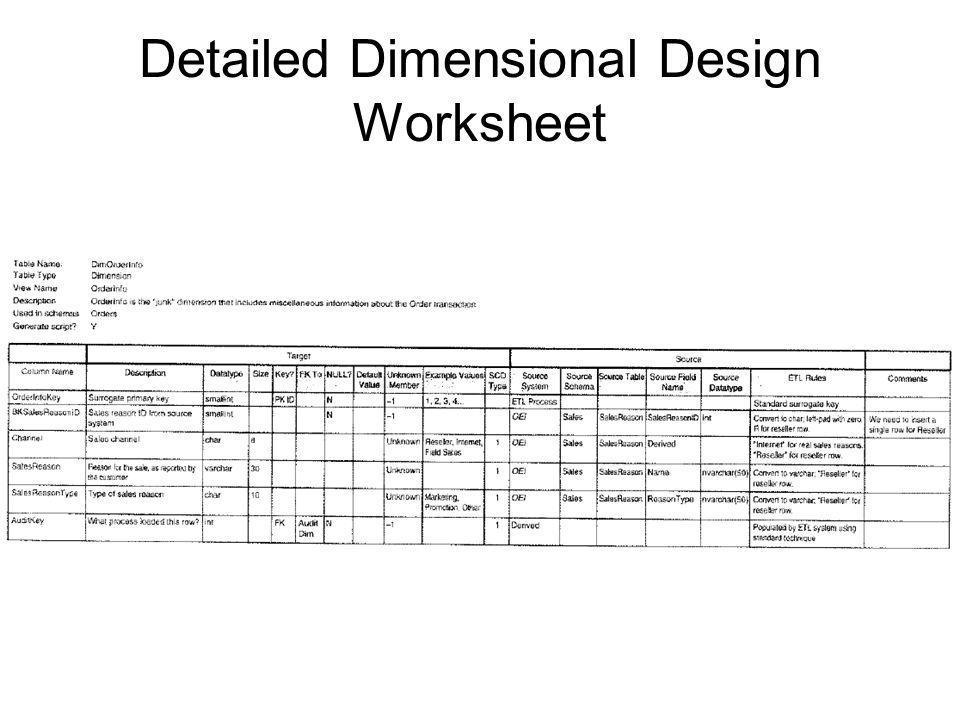 Detailed Dimensional Design Worksheet