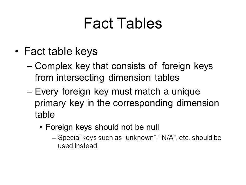 Fact Tables Fact table keys