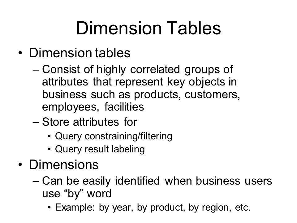 Dimension Tables Dimension tables Dimensions