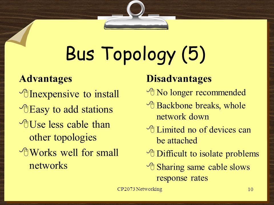 Bus Topology (5) Advantages Inexpensive to install