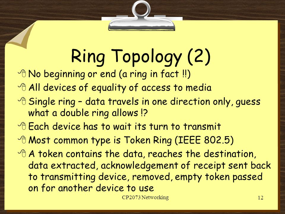 Ring Topology (2) No beginning or end (a ring in fact !!)