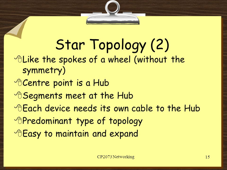Star Topology (2) Like the spokes of a wheel (without the symmetry)