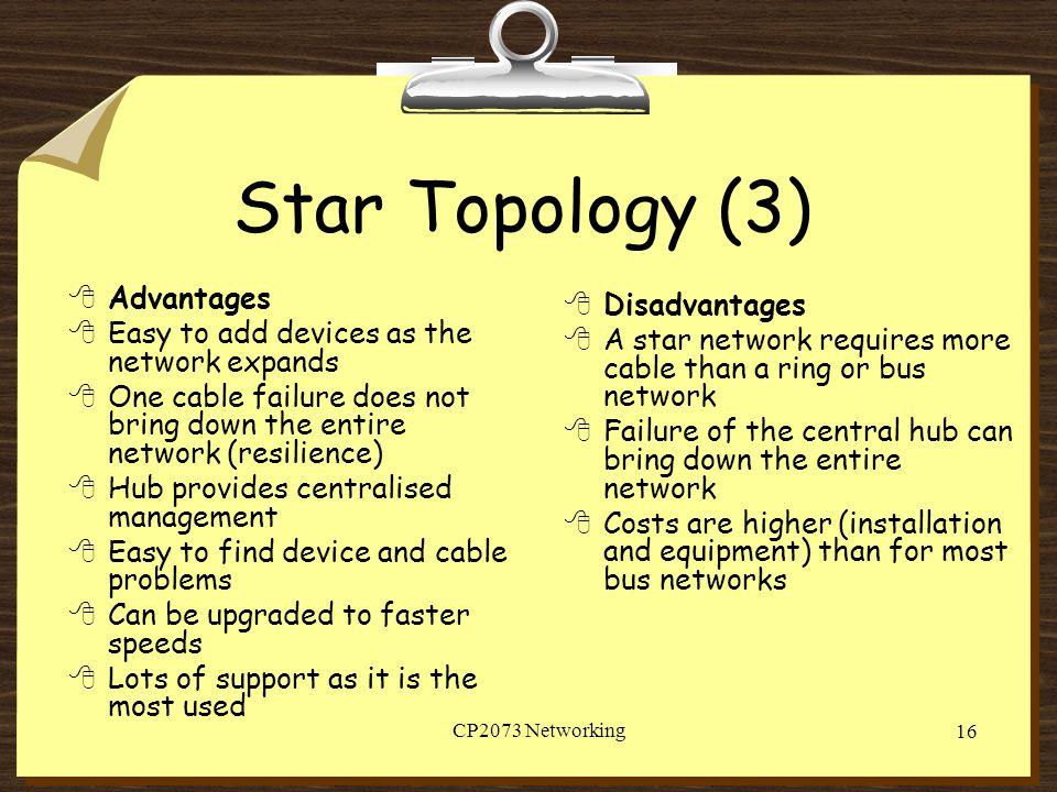 Star Topology (3) Advantages Disadvantages