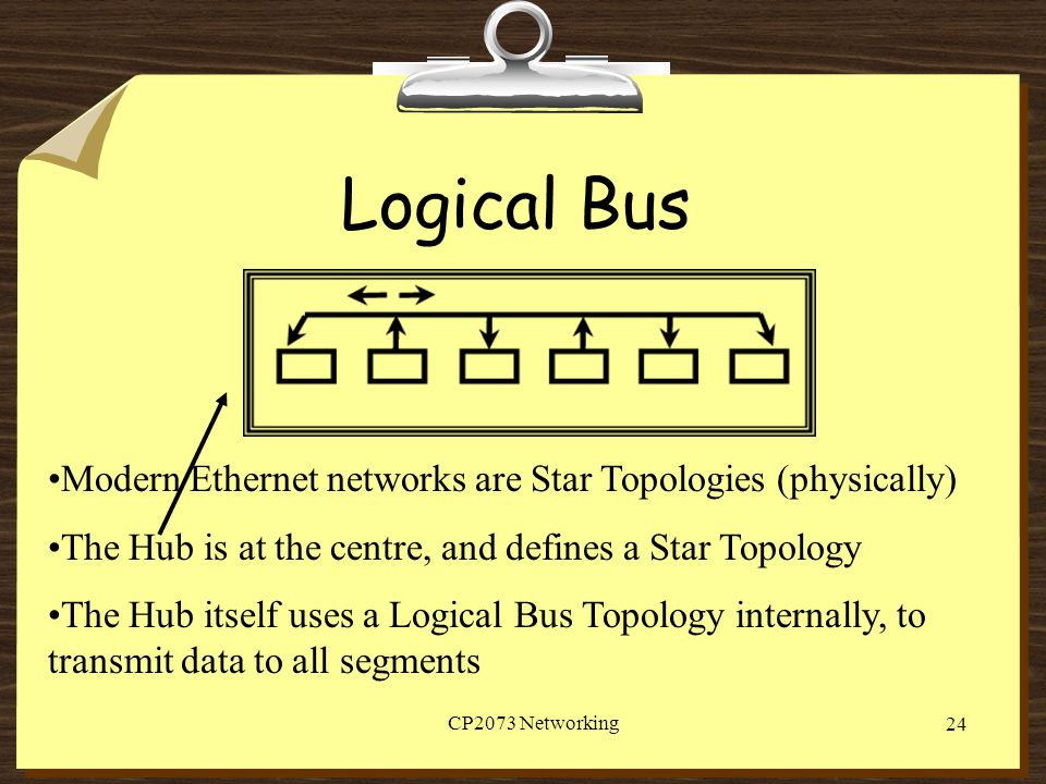 Logical Bus Modern Ethernet networks are Star Topologies (physically)