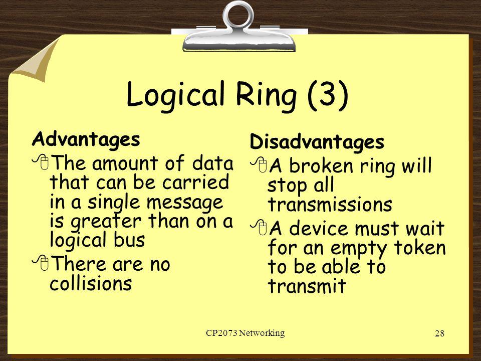 Logical Ring (3) Advantages Disadvantages