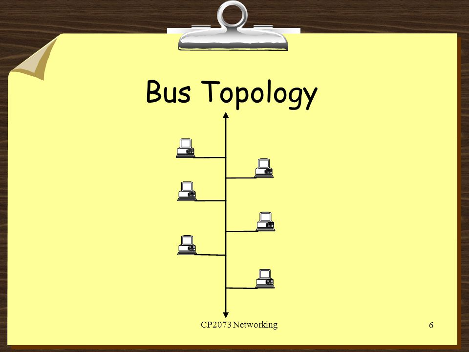 Bus Topology CP2073 Networking