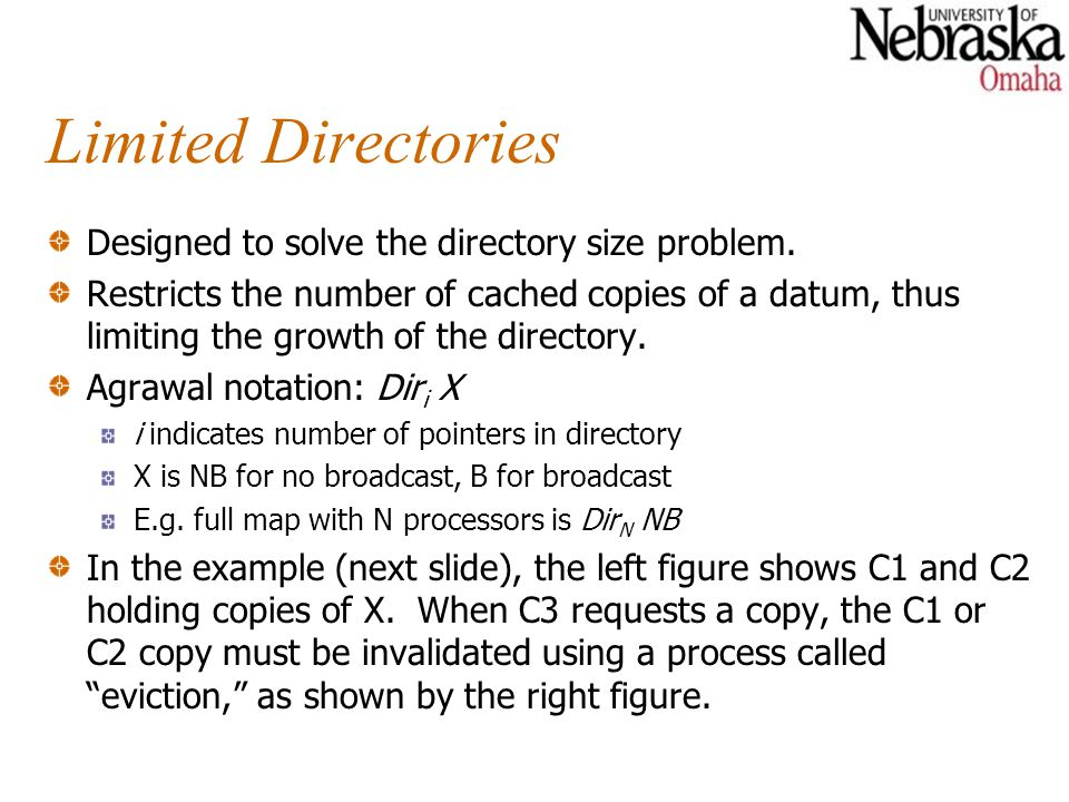 Limited Directories Designed to solve the directory size problem.