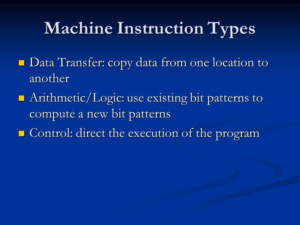 Machine Instruction Types