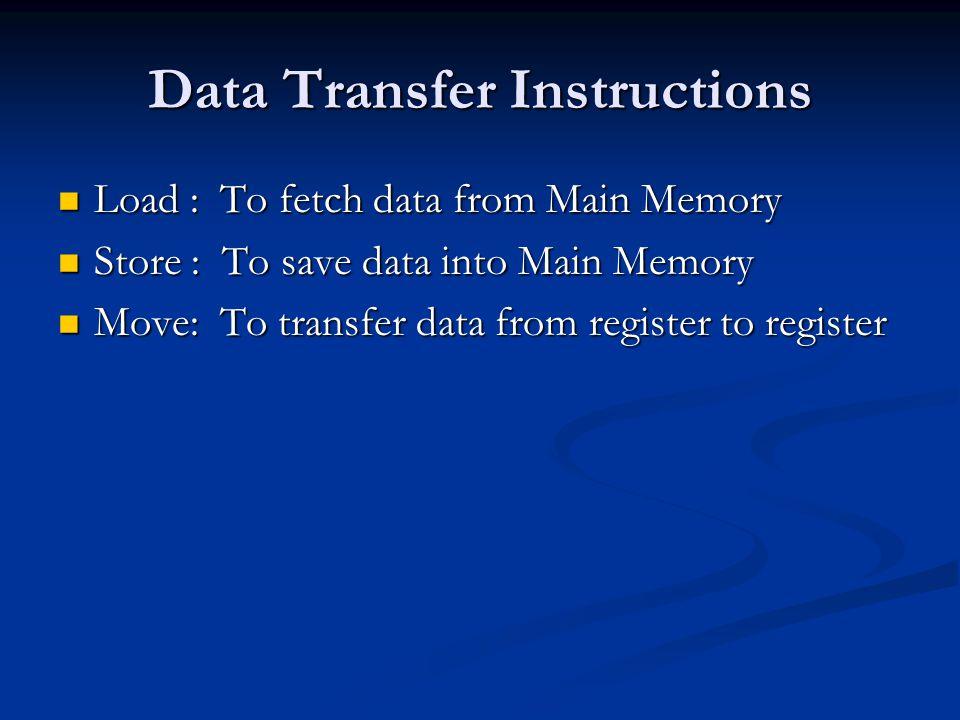 Data Transfer Instructions