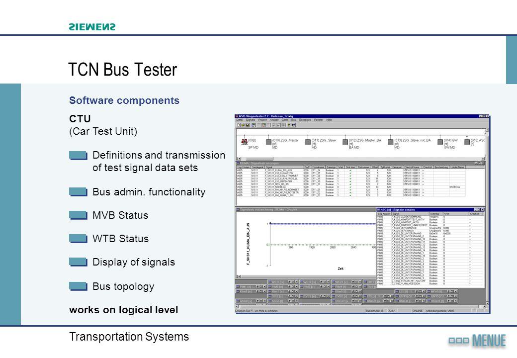 TCN Bus Tester Software components CTU (Car Test Unit)